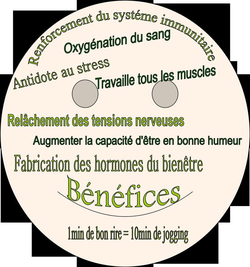 Yoga du rire - Sophrologie - Souad Cartelier - Lyon